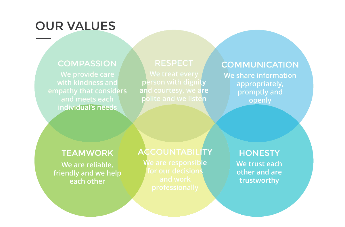 CAS0001-VISION-MISSION-VALUES-WEB